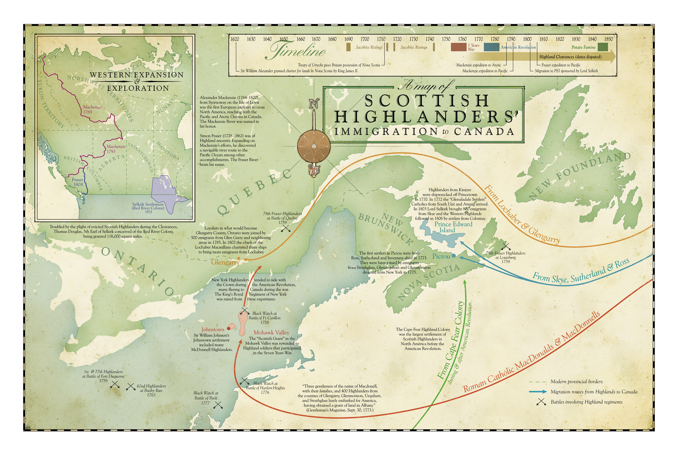 Map and timeline of Scottish Highlanders' migrations to Canada