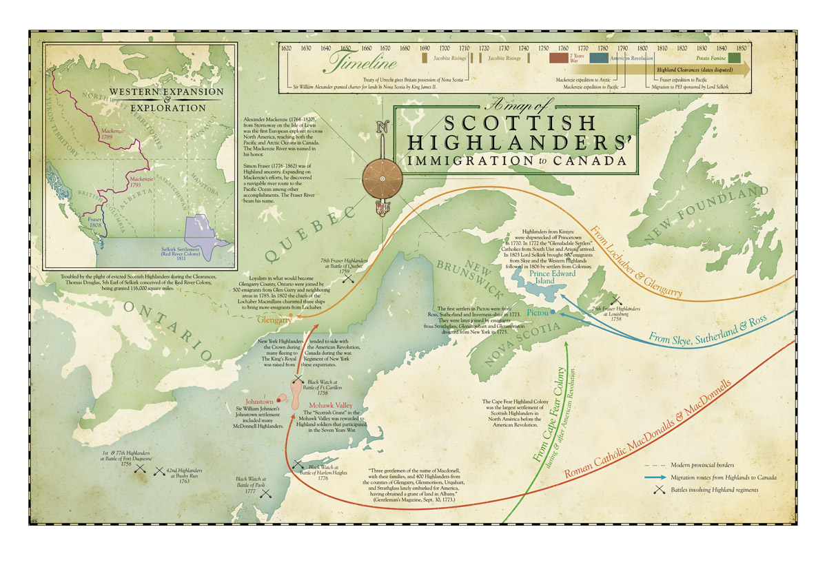 Scottish Highlanders to Canada. Canadian immigration to the Red River Colony, Glengarry and Nova Scotia.